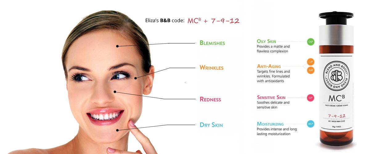 Custom Skin Care Solutions